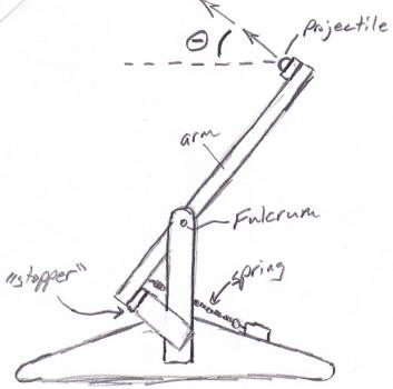 ballista schematics with 2010 Physicsii Calendar on 2010 physicsII calendar moreover Catapults Different Types And How They Work also TXT SE Hen M 411 in addition Here Is Trebuchet Plan likewise
