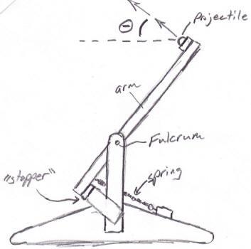 how to draw a trebuchet